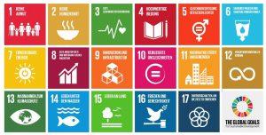 2030-Agenda der UN - die 17 Ziele für eine nachhaltige Entwicklung